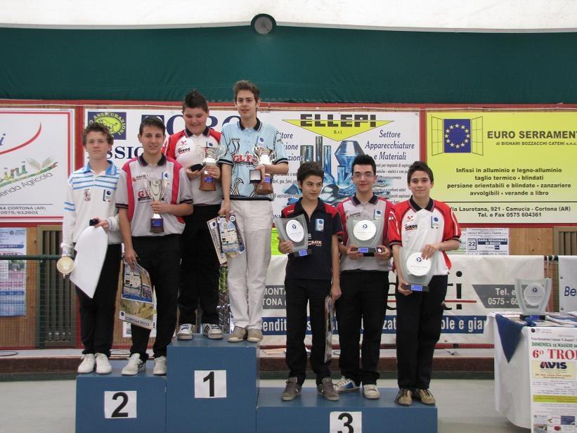 Cortona, bocce: 6° Trofeo Avis