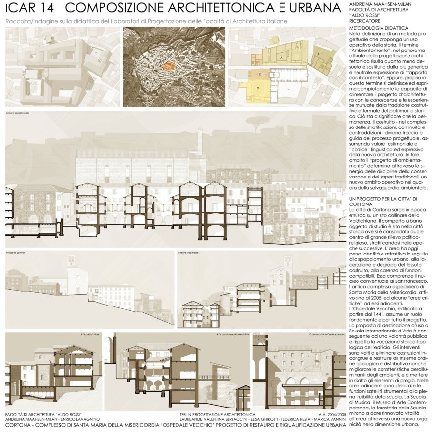 Ex Ospedale di Cortona: creiamoci una Scuola Internazionale d'Arte