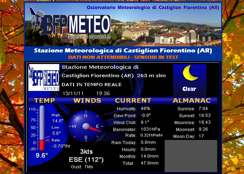 Nasce l'Osservatorio Meteorologico di Castiglion Fiorentino