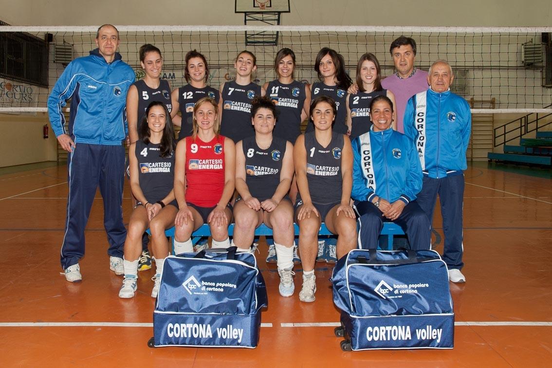 Le ragazze del Cortona Volley espugnano Sansepolcro
