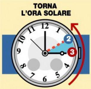 Ora solare e ora legale: a che servono?