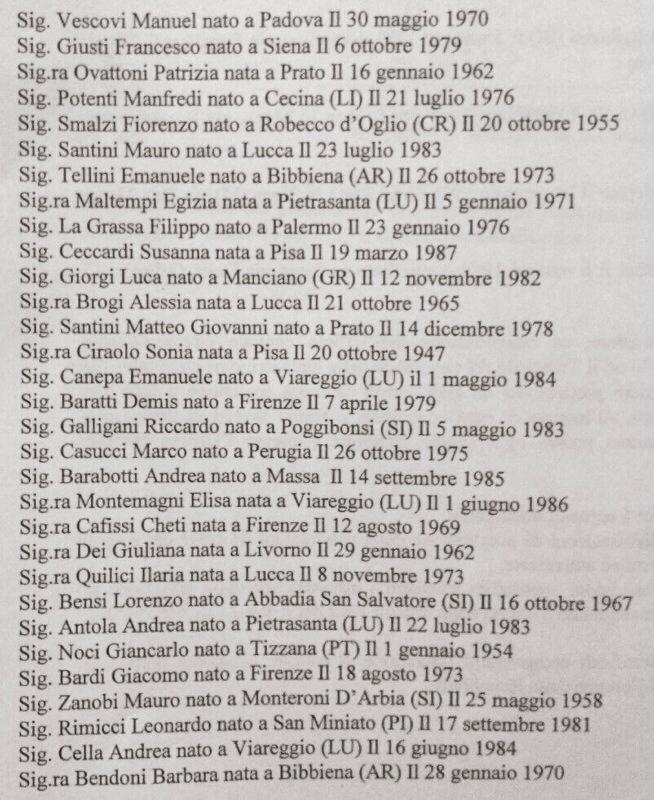 Ecco le liste della Lega per la Toscana: ci sono anche i cortonesi Casucci e Sansano