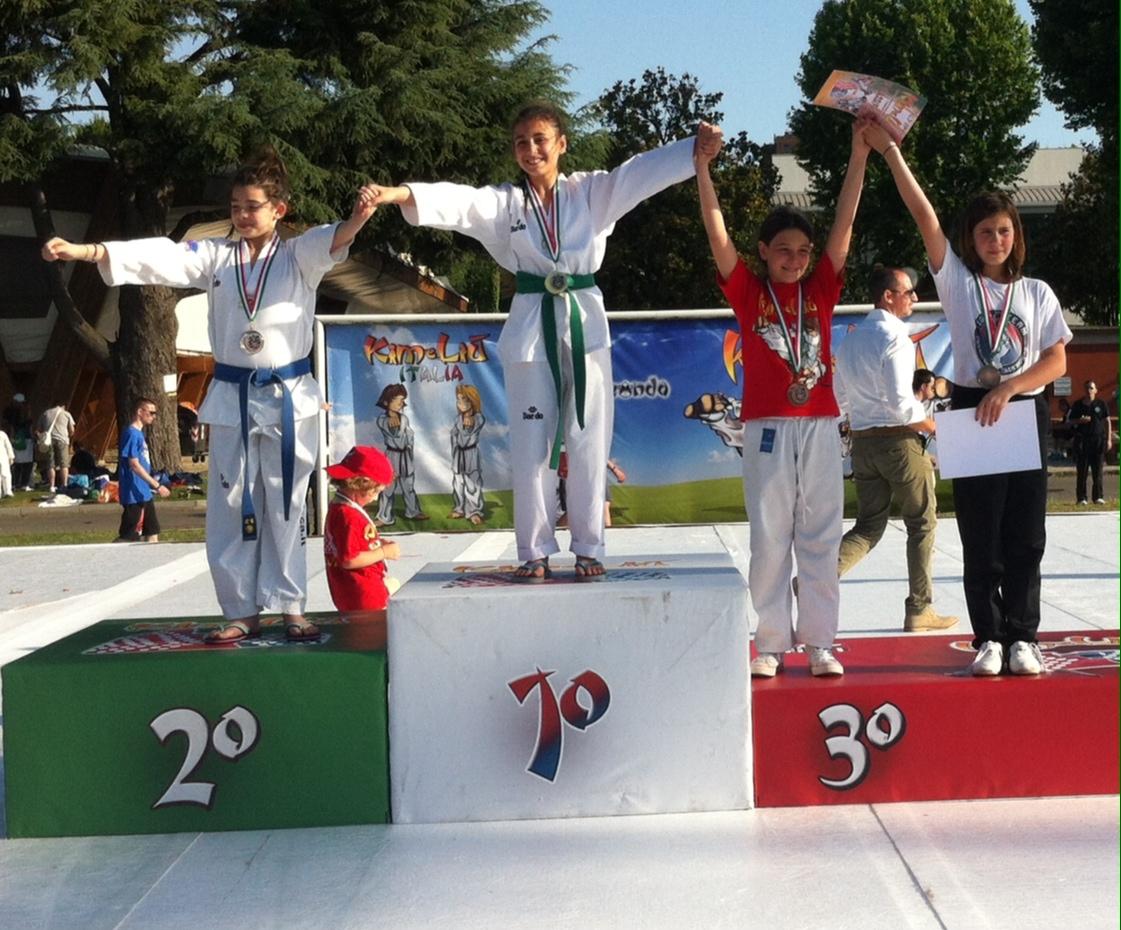 Kouros Taekwondo: è terminata la stagione agonistica, ecco gli ultimi risultati