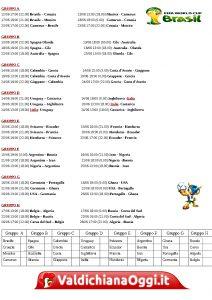 tabellone_fase_gironi.jpg