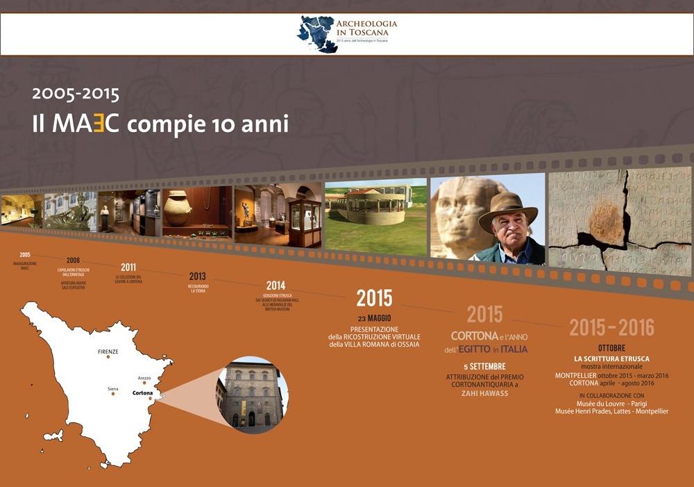 Cortona, il Parco Archeologico e il Maec ospiti a 'Tourisma'