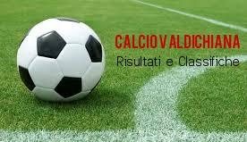 Calcio: tutti i risultati dall'Eccellenza alla Seconda Categoria