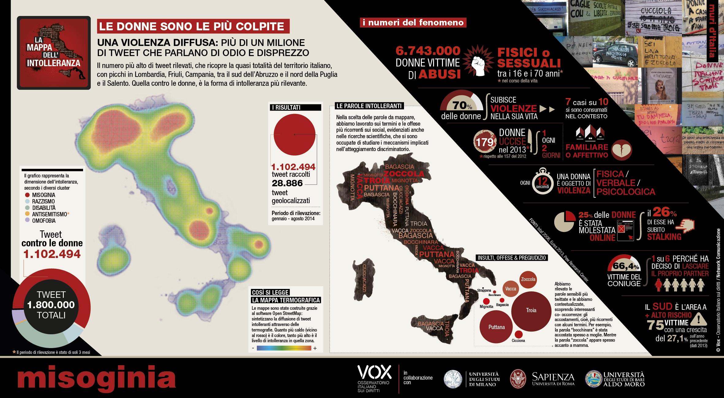 Mappa dell'Intolleranza nel web, Valdichiana isola felice