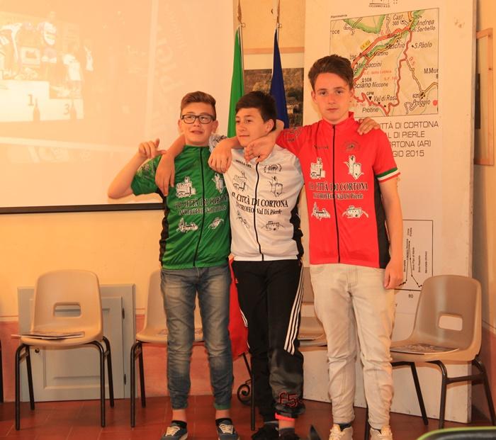 Trofeo Val di Pierle Maglie in palio Mella Srl