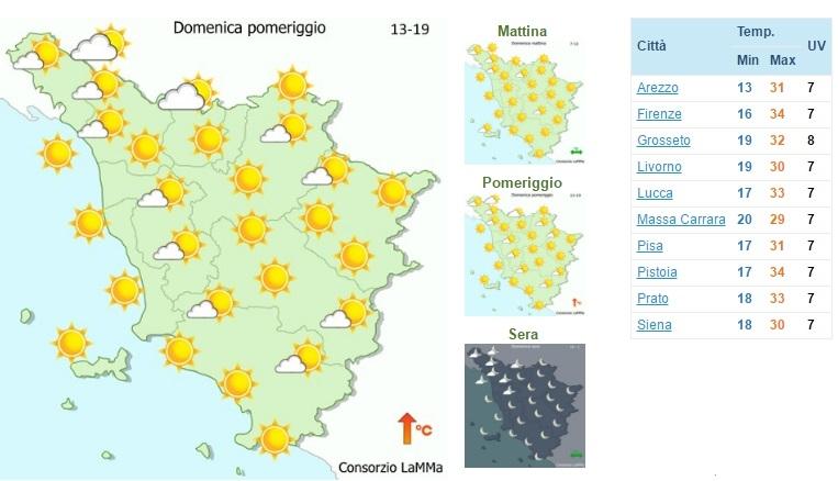 Meteo: Ferragosto di sole con temperature sostenibili