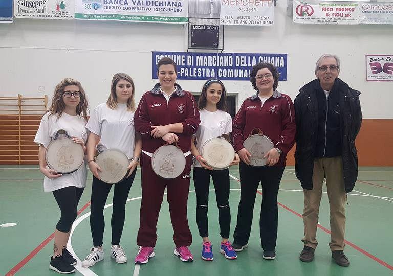 Le ragazze della Compagnia del Pallone Grosso di Monte San Savino alle finali nazionali