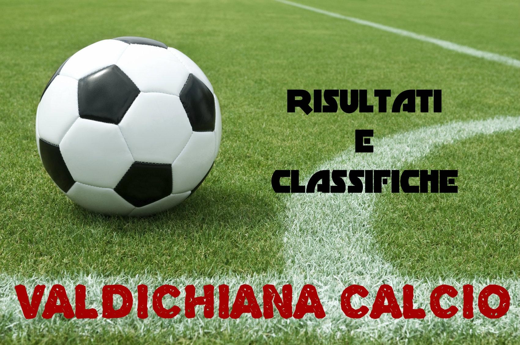 Calcio: risultati e classifiche dall'Eccellenza alla Seconda Categoria