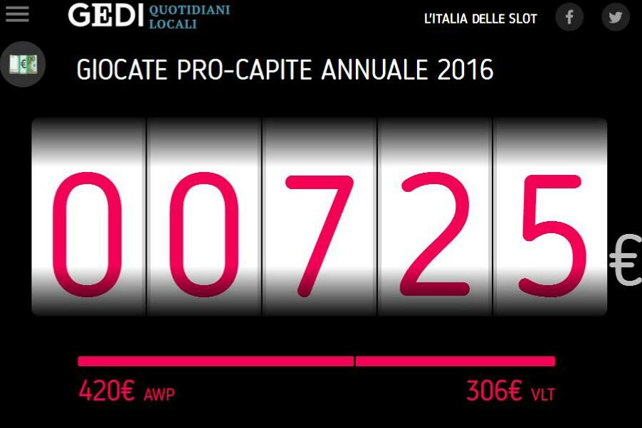 Slot machines: quanti Euro si giocano ogni anno nei Comuni della Valdichiana?